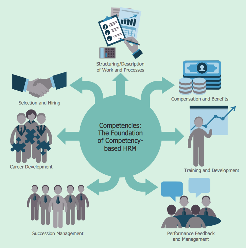 how human resource department structures work Human resource management (hrm or hr) is the strategic approach to the effective management of organization workers so that they help the business gain a competitive advantage, commonly referred to as the hr department [by whom], it is designed to maximize employee performance in service of an employer's strategic objectives.